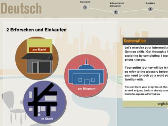 Deutsch Immersion Game