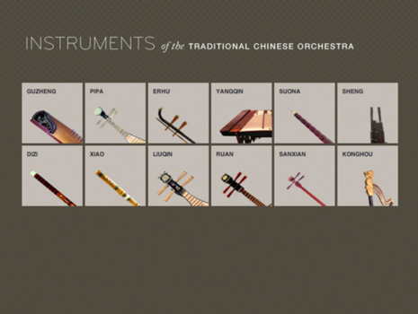Instruments of the Traditional Chinese Orchestra